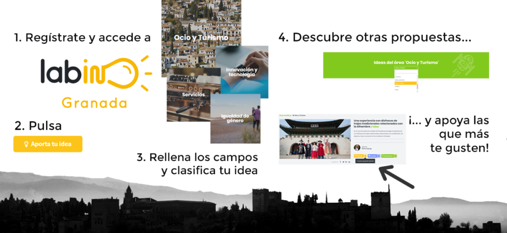 Concurso de ideas 'Imagina Granada'