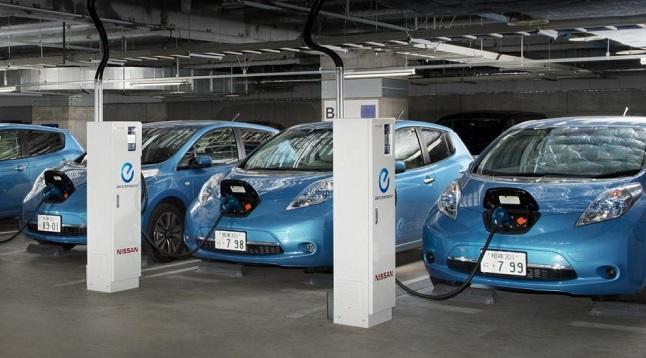 Fomento de la instalación de puntos de carga para coches eléctricos.