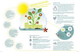 Viario y mobiliario urbano sostenible con TiO2