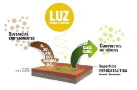 Fotocatálisis para limpiar y purificar el aire de Granada